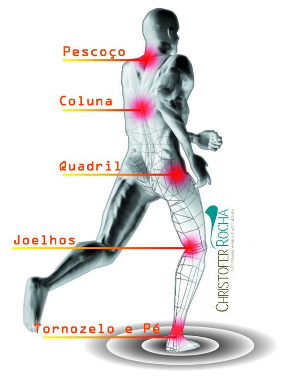 corrida estress articulações3